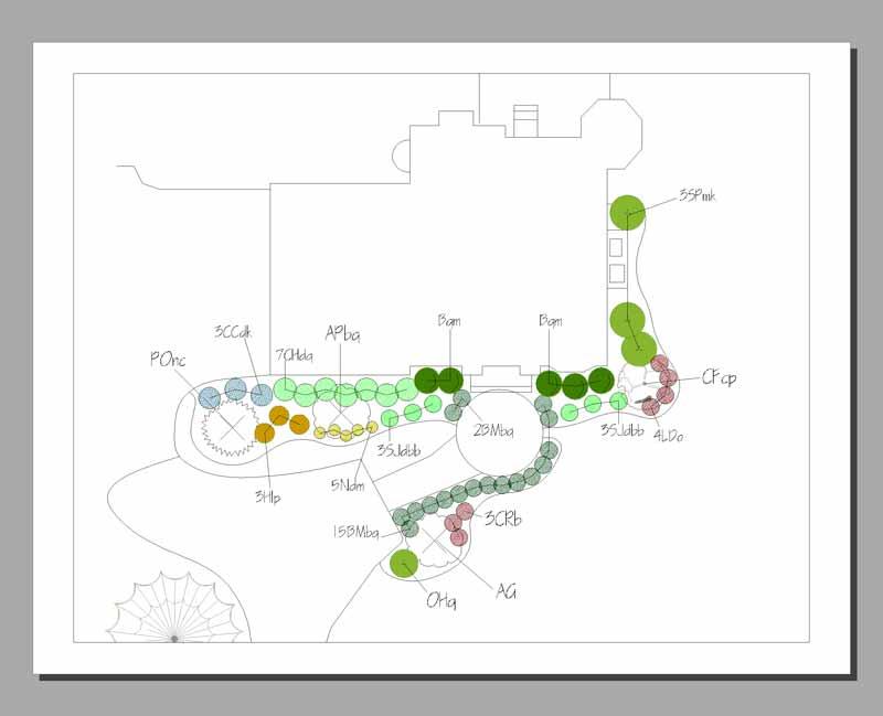 Landscape design for foundation planting