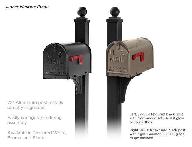 The Janzer Mailbox Post details