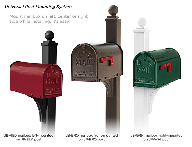 Different Ways to Mount Mailbox on their Post
